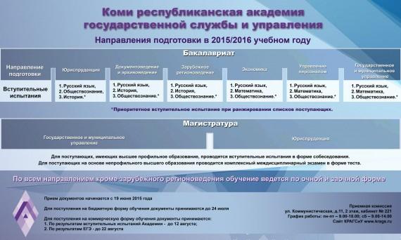 Направления 2015-16